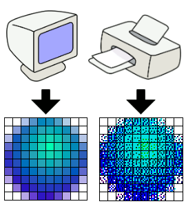 Druckpunkte per Inch versus Pixel per Inch